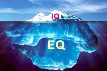 NLP is the 'How' of Emotional Intelligence