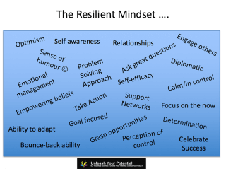 building resilience with NLP